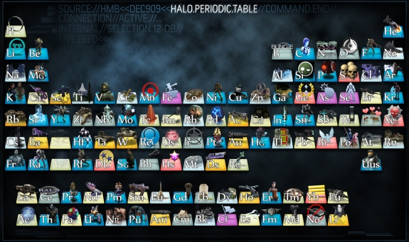 Halo Periodic Table